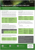 Day One Poster: Packet Optical Networks and Forward Error Correction (FEC)