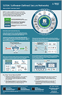 Day One Poster: Juniper Network Security Services