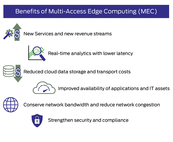 What is multi-access edge computing? | Juniper Networks