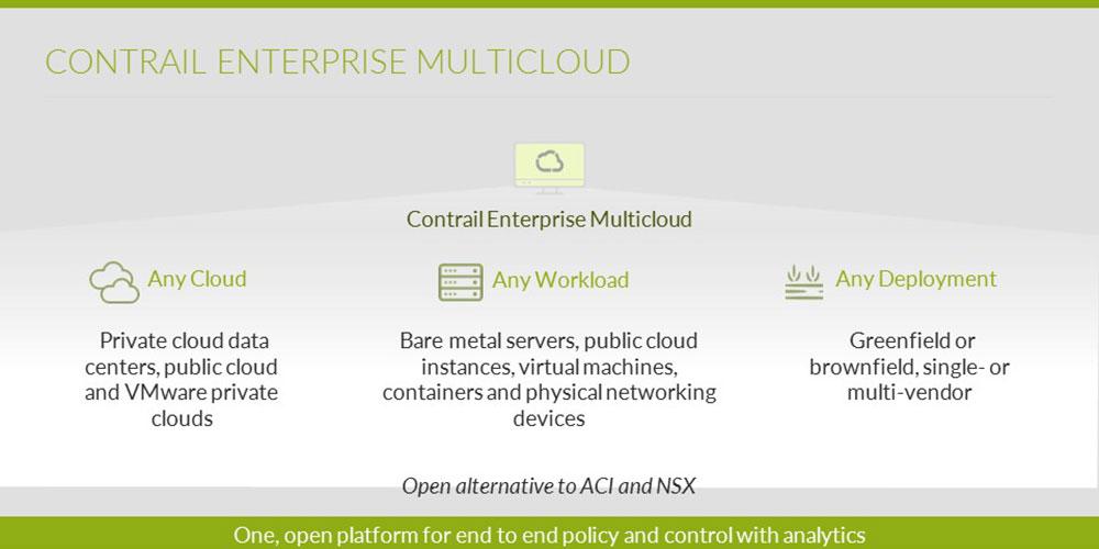 Contrail Enterprise Multicloud - Juniper Networks