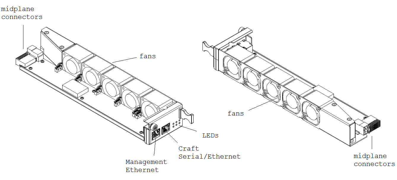 Cooling Techlibrary Juniper Networks Electric Fan Wiringwiringfan2speedpng 1 Slot Chassis Front Module Bt8a78fan5