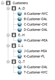 Customers Branch with Auto-categorization Using Default Categories