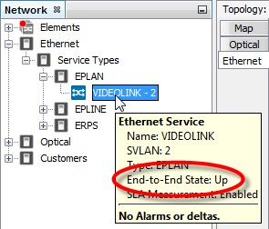 Understanding Ethernet Service States - Technical