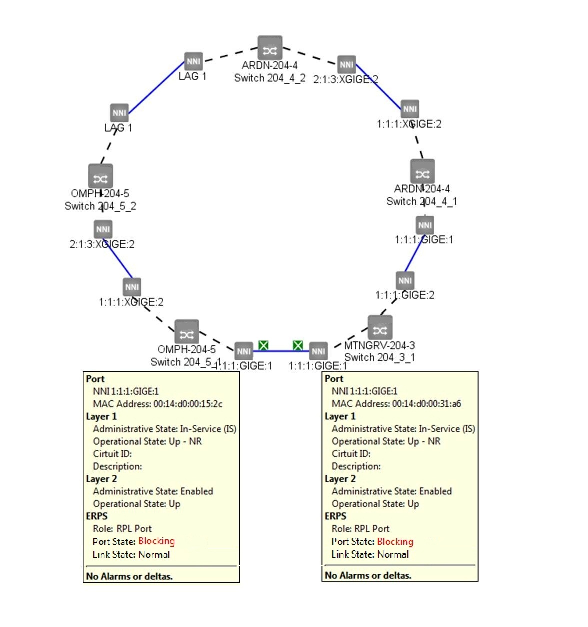 Ethernet Ring Protection Switching (ERPS) - Technical