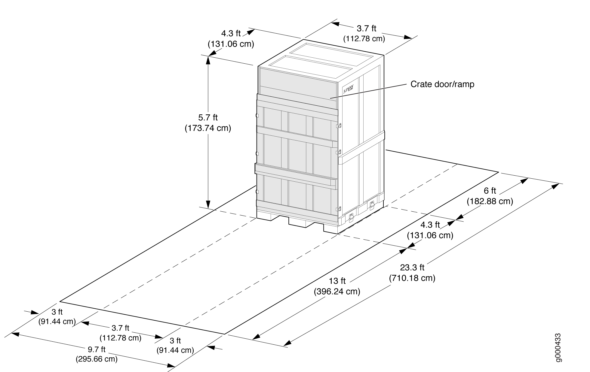 MX2008 Shipping Crate Dimensions (Larger)