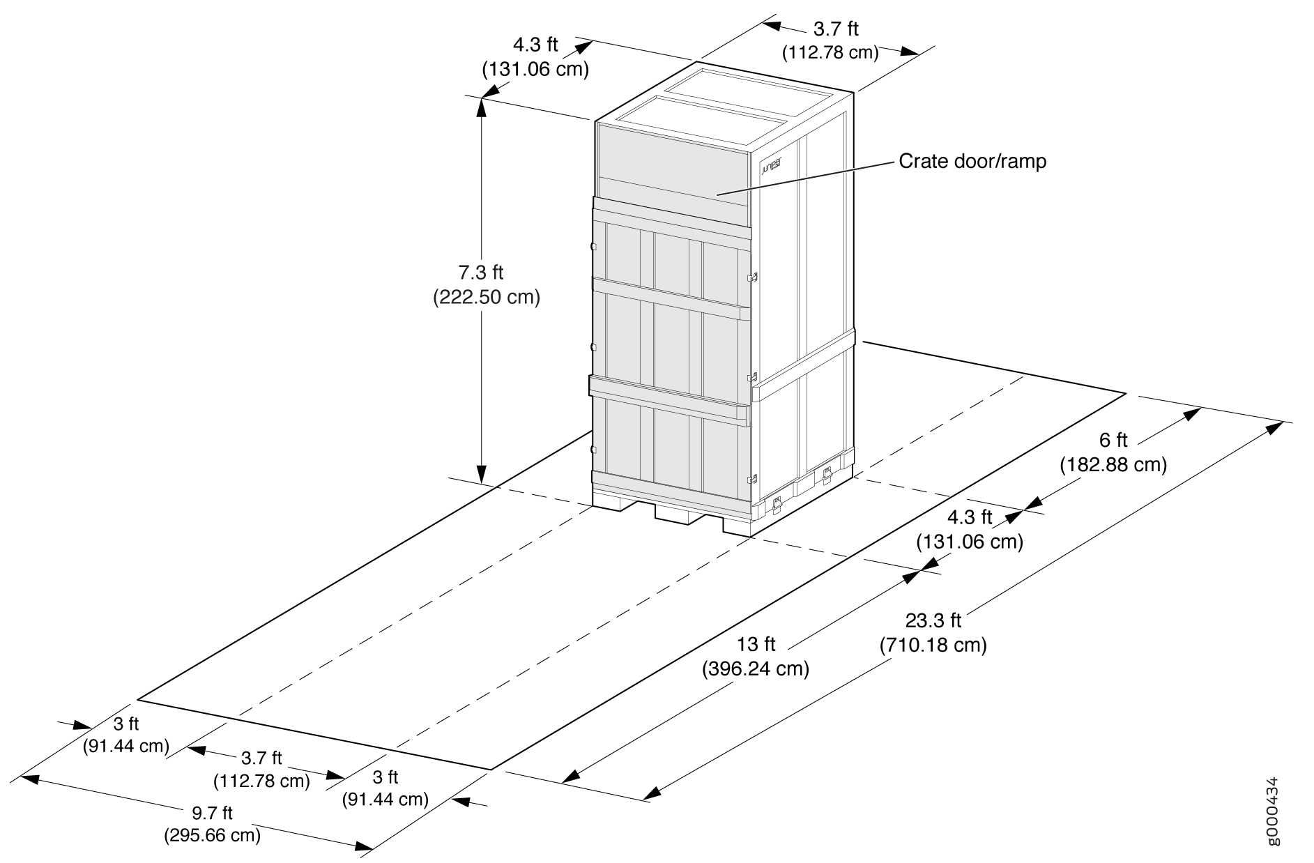 MX2020 Shipping Crate Dimensions (larger)