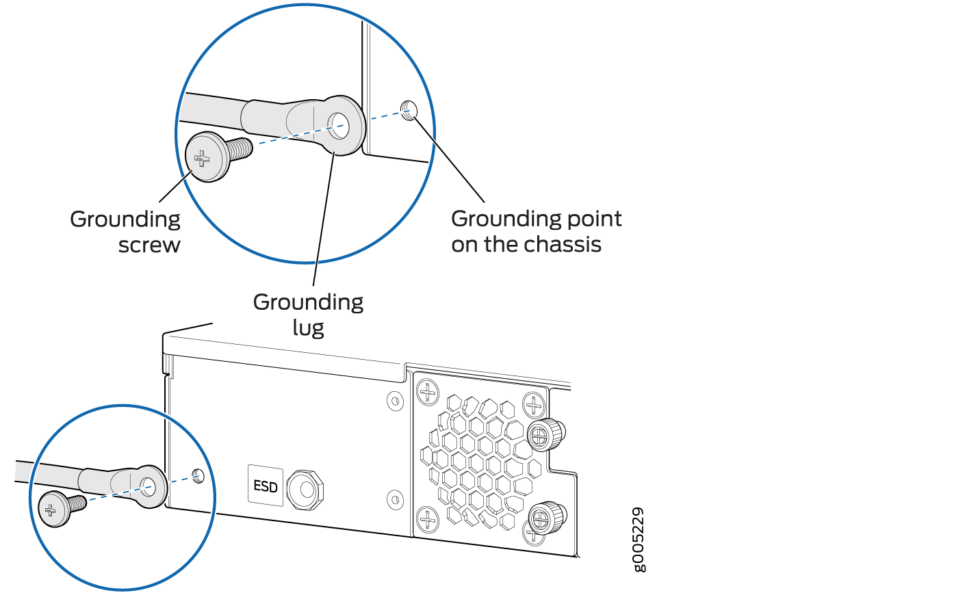 Connecting the Grounding Cable