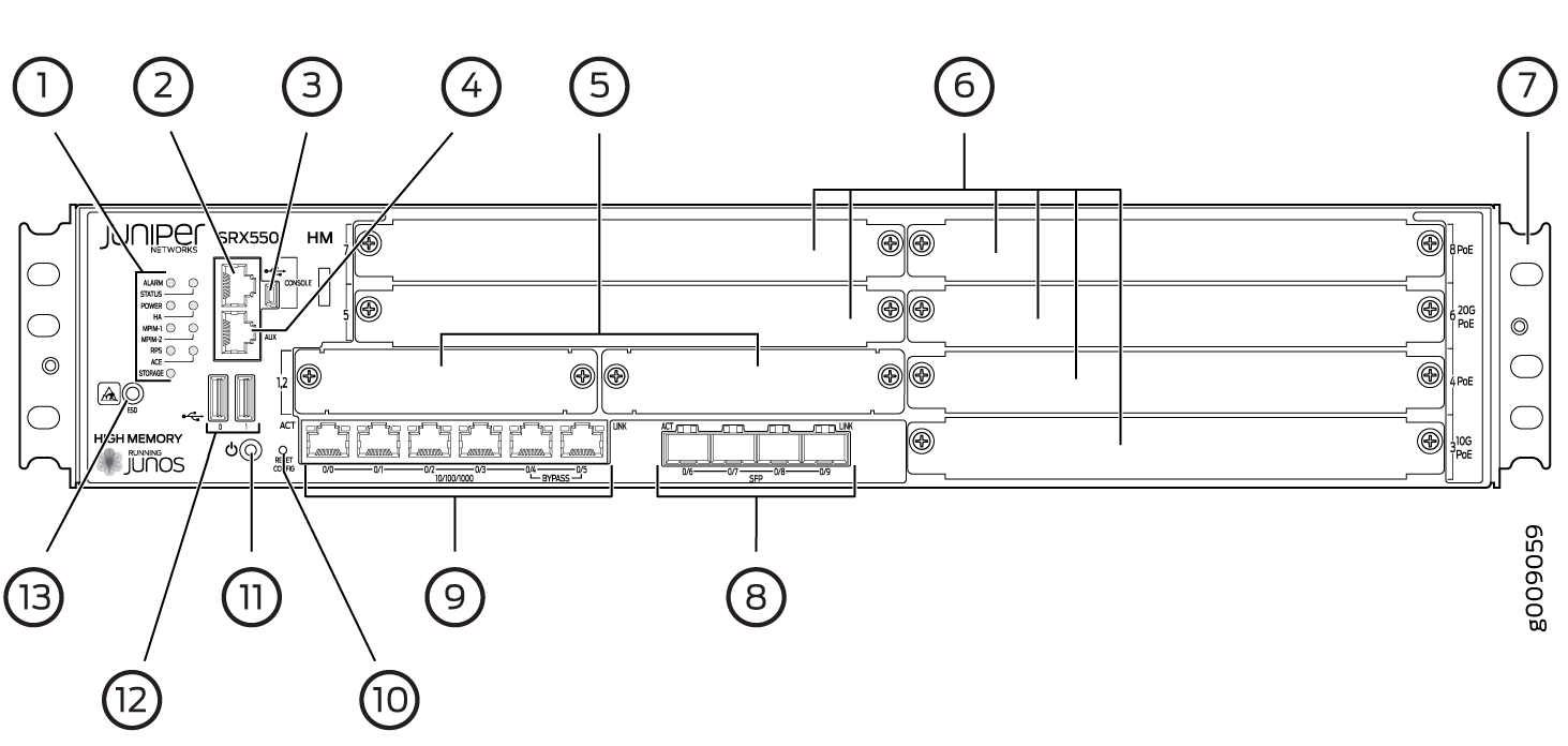Srx550 High Memory Services Gateway Front Panel Technical Wiring Diagram For Laptop Battery