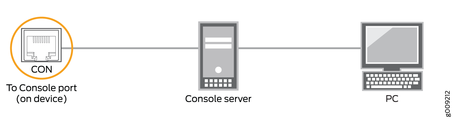Connecting the MX150 to a Management Console Through a Console Server