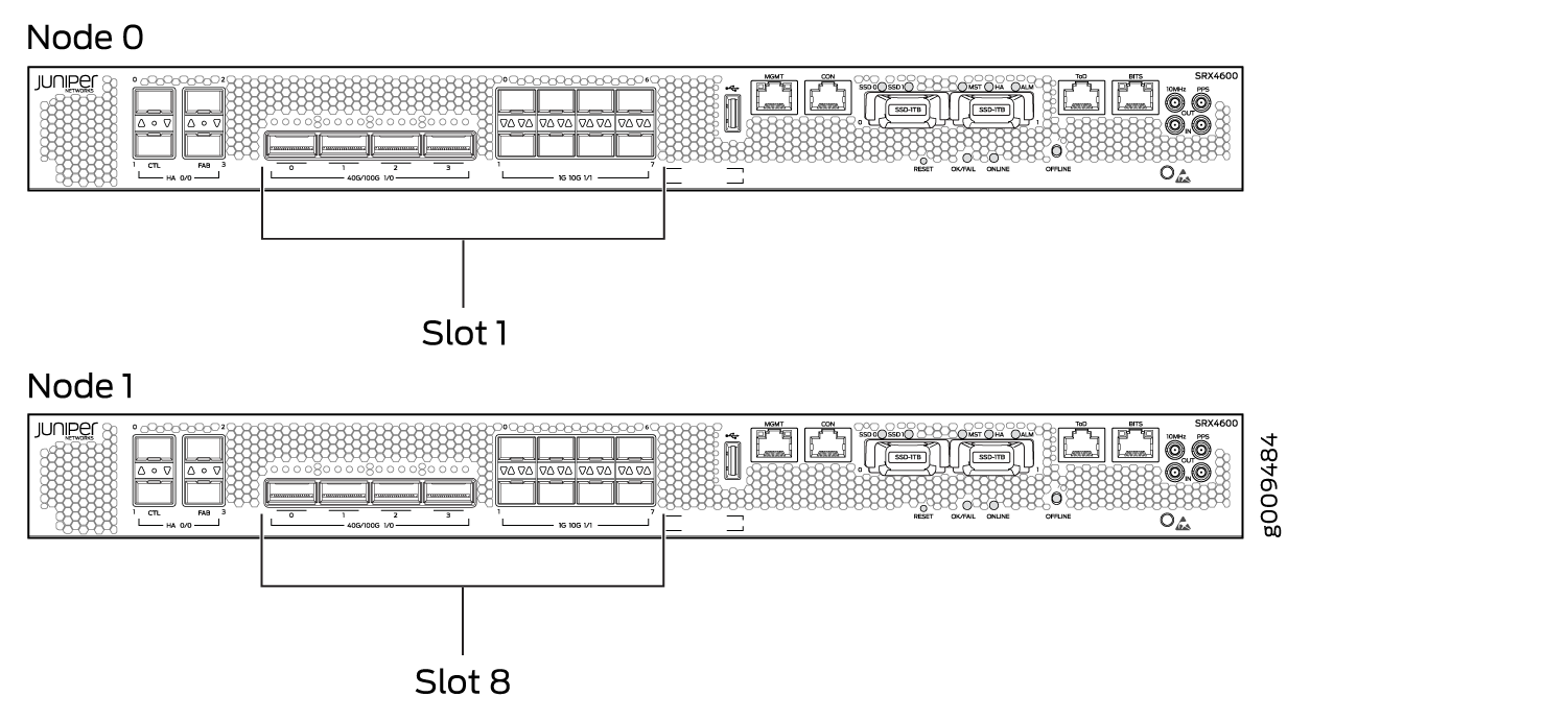 Slot Numbering in SRX4600 Chassis Cluster
