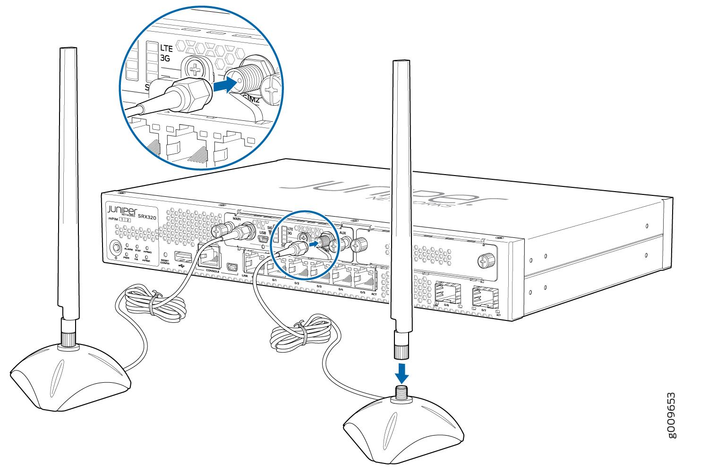 LTE Mini-Physical Interface Module - TechLibrary - Juniper Networks