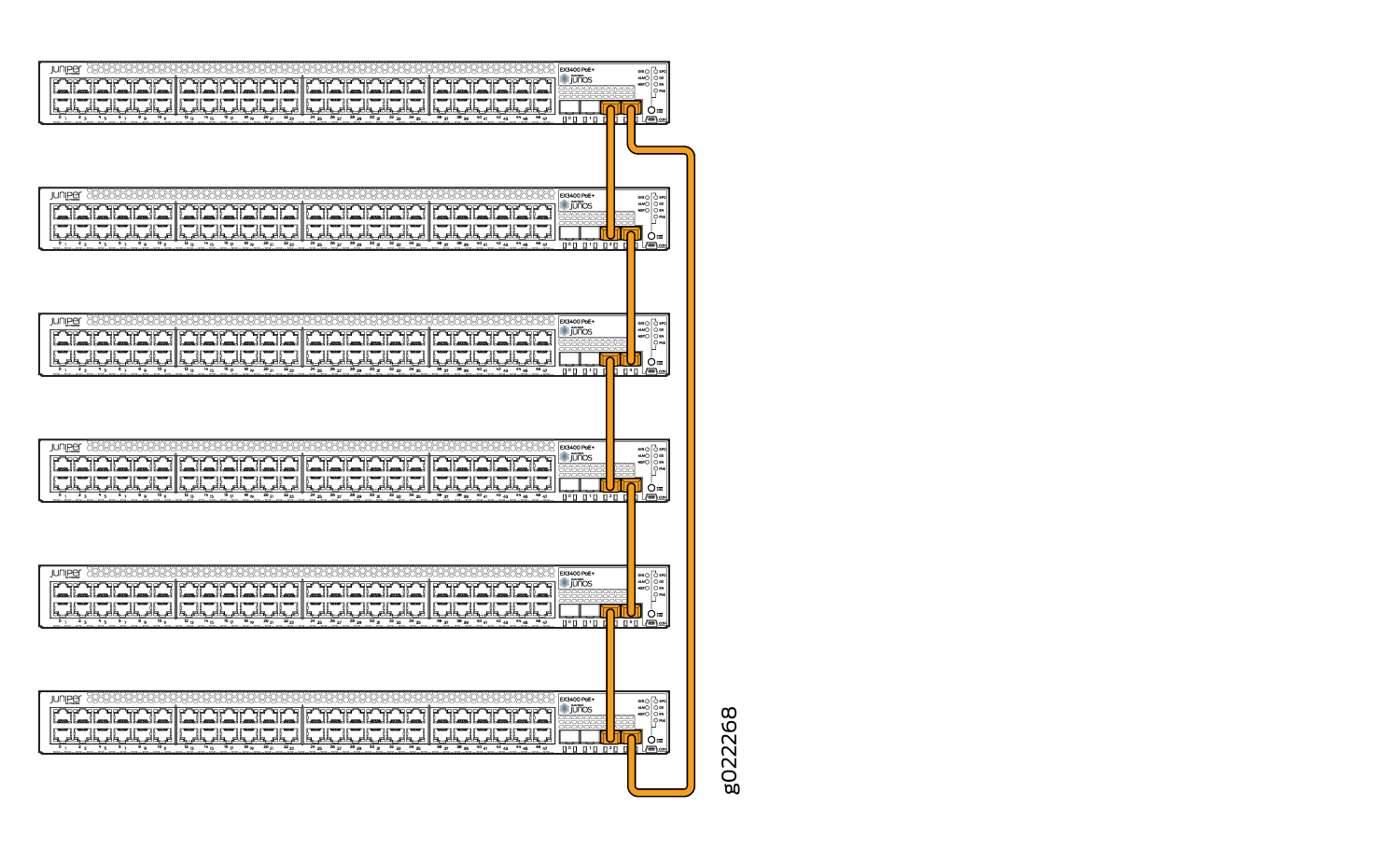 EX3400 Switches Mounted on a Single Rack and Connected in a Ring Topology: Example 2