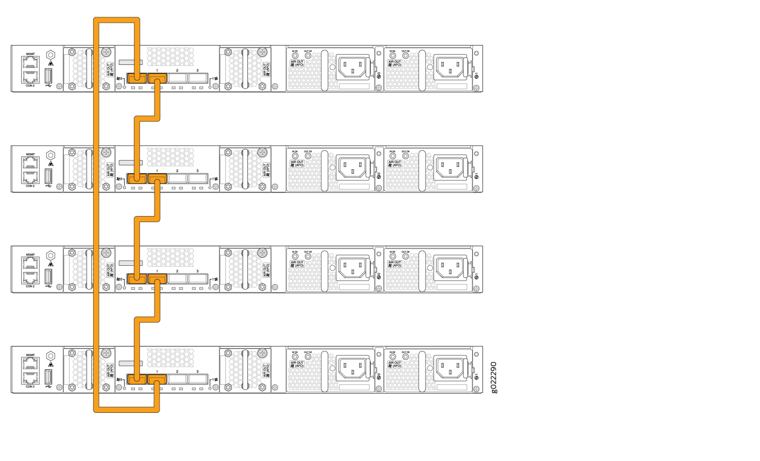 Four Member EX4300 Virtual Chassis in a Ring Topology Using Two QSFP+ Ports on Each Switch