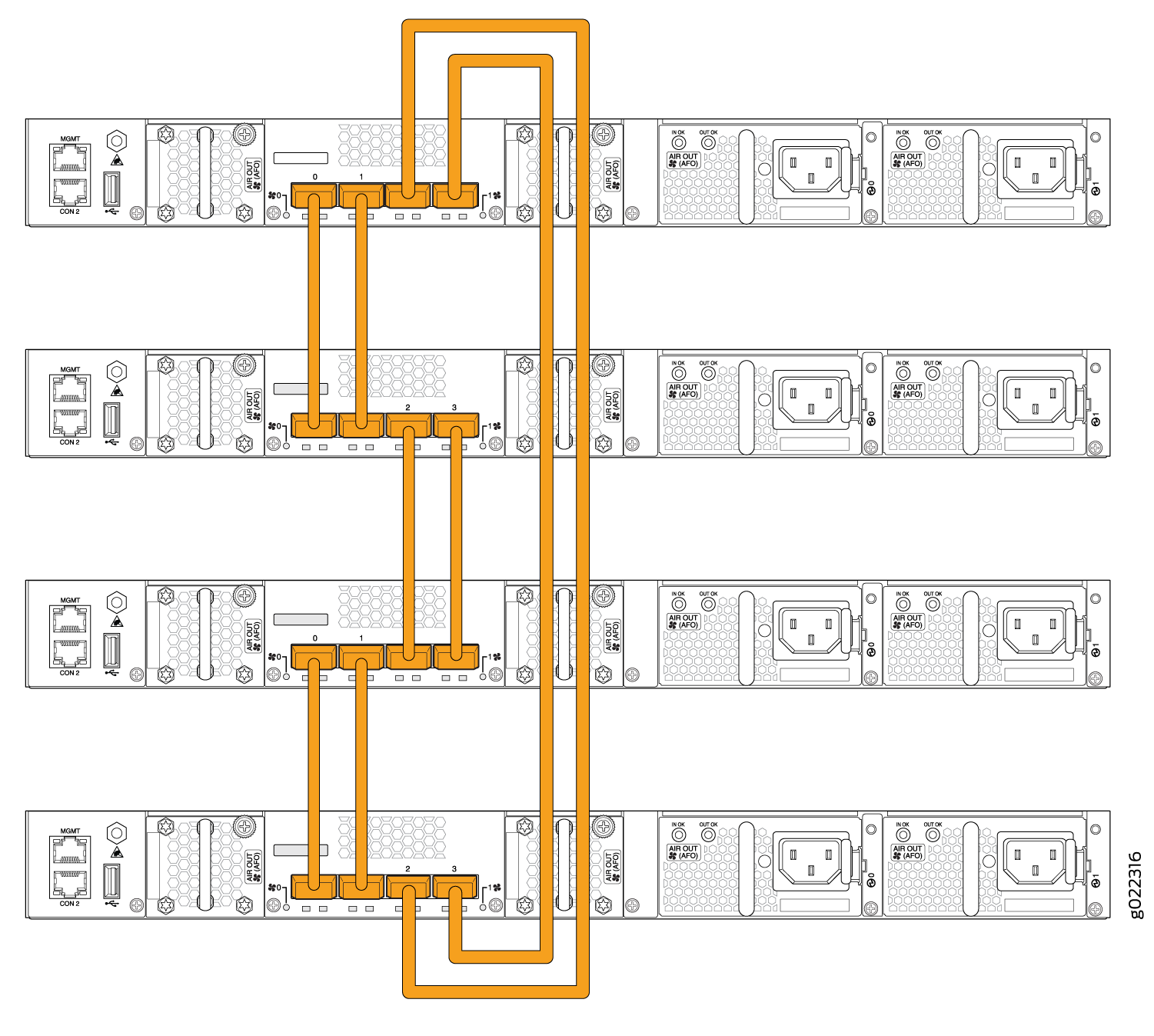 Four Member EX4300 Virtual Chassis in a Ring Topology Using Four QSFP+ Ports on Each Switch