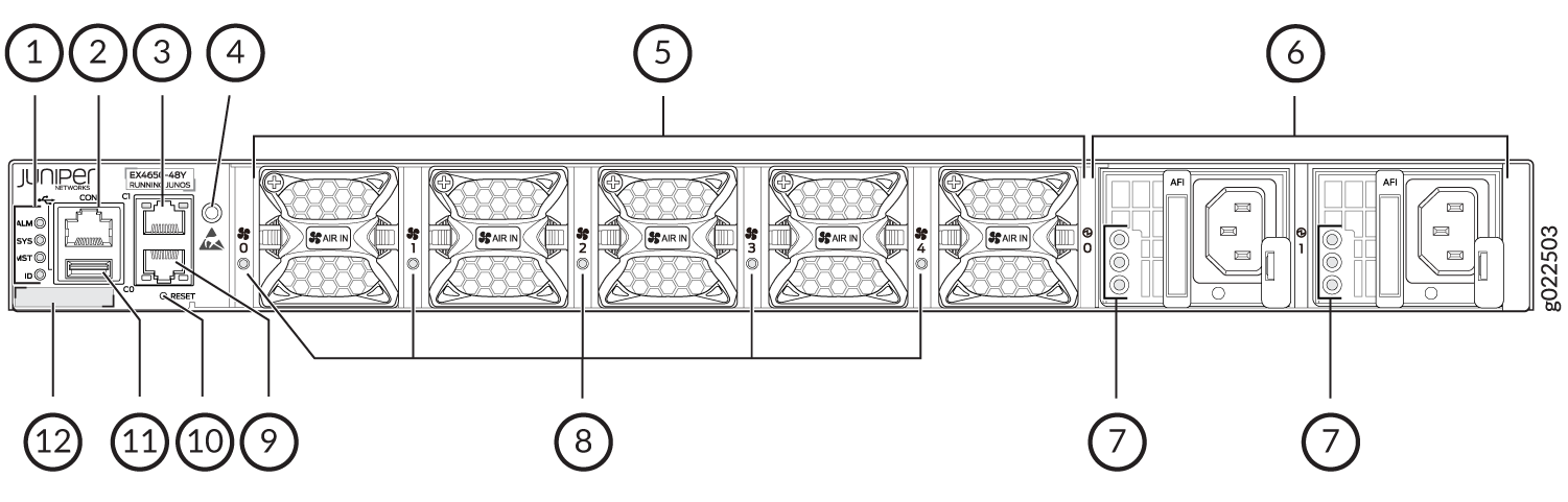 Components on the Rear Panel of an  AC-Powered EX4650 Switch