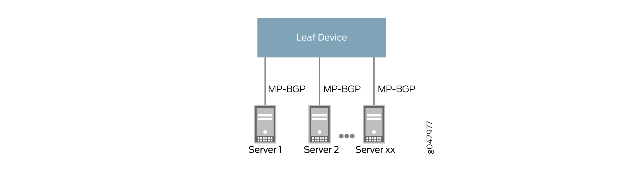 Example: Configuring the Software as a Service Solution