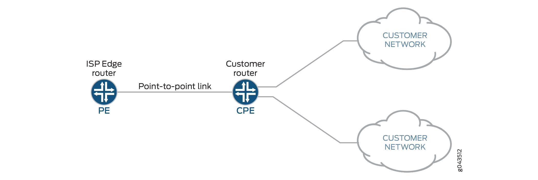 DHCPv6 Server - TechLibrary - Juniper Networks