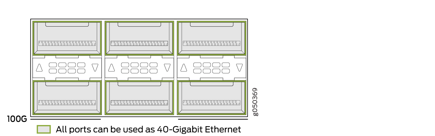 All Ports Are Enabled for Channelized 4x10-Gigabit Ethernet by Default