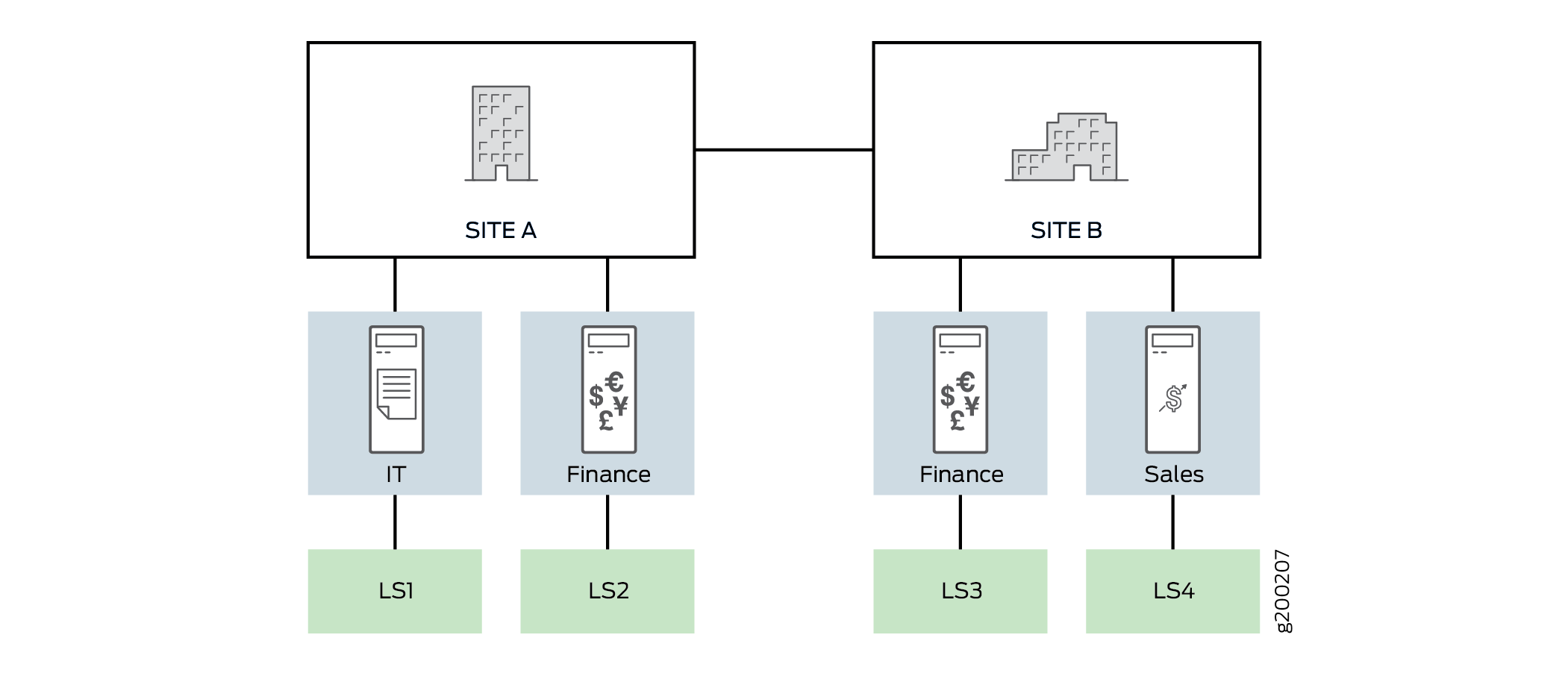 Firewall Policy Examples Technical Documentation Support