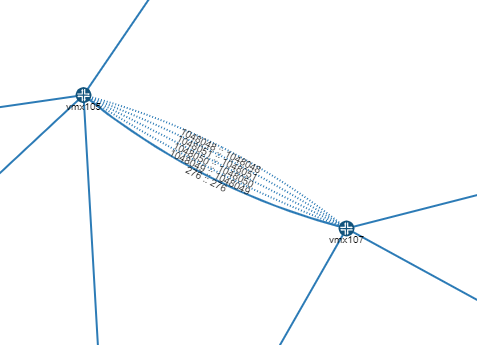 Forwarding Adjacencies Shown on the Topology Map