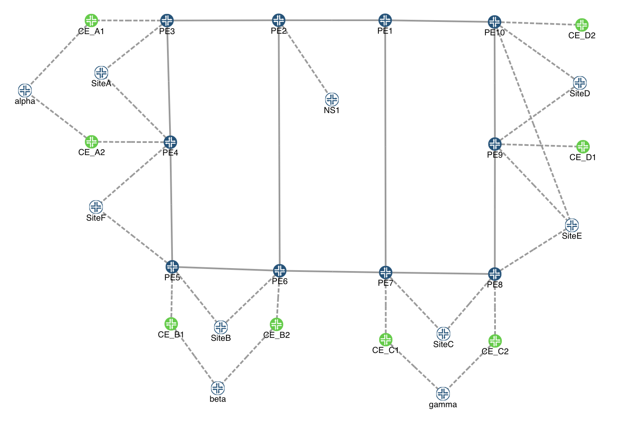 Sample Topology with Access and Regular Pseudo-Nodes