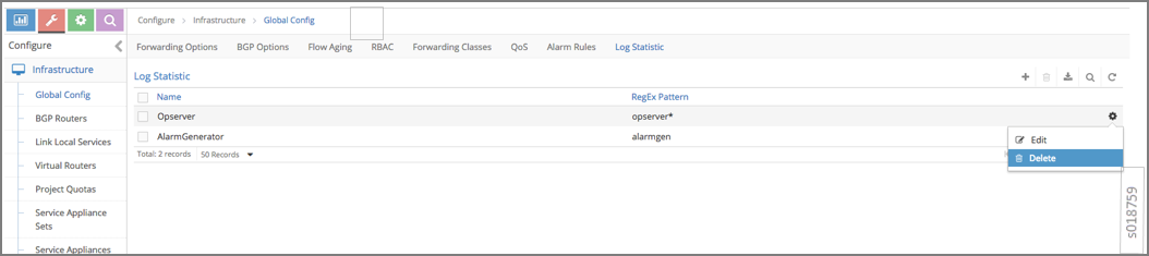 User Configuration for Analytics Alarms and Log Statistics