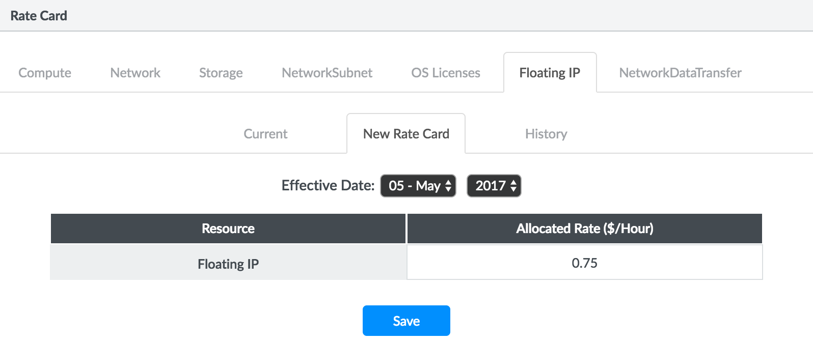 Floating IP Address