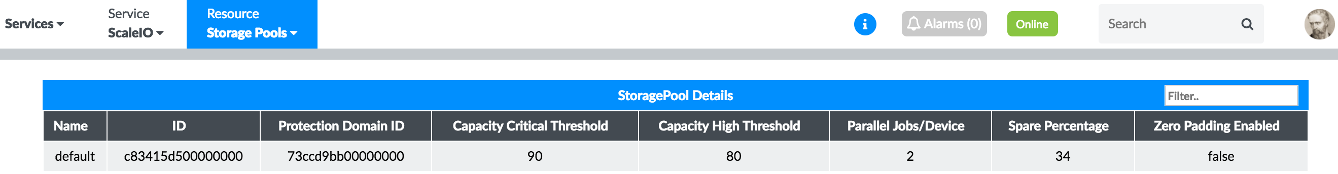 Real-Time Status of
