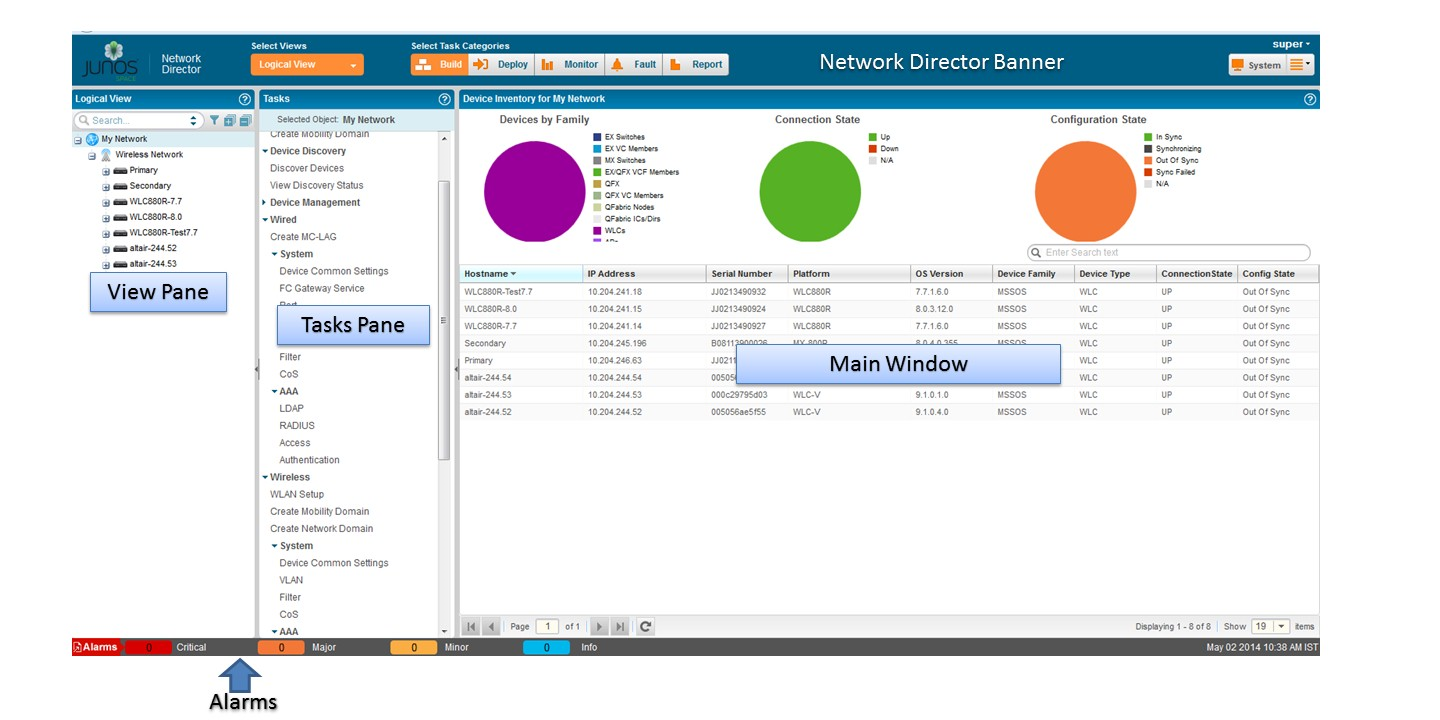 The Network Director User Interface Components